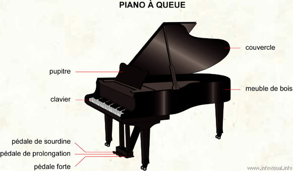 piano à queue