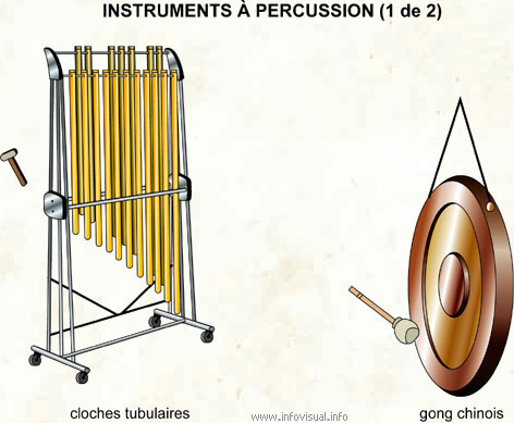 Instruments à percussion